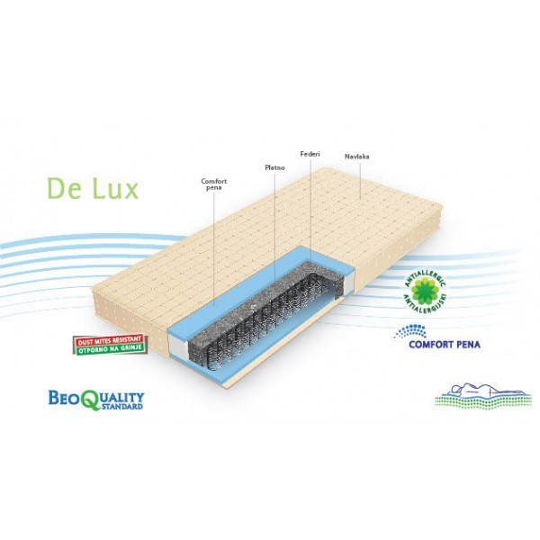 Dušek Delux 140X190/140X200