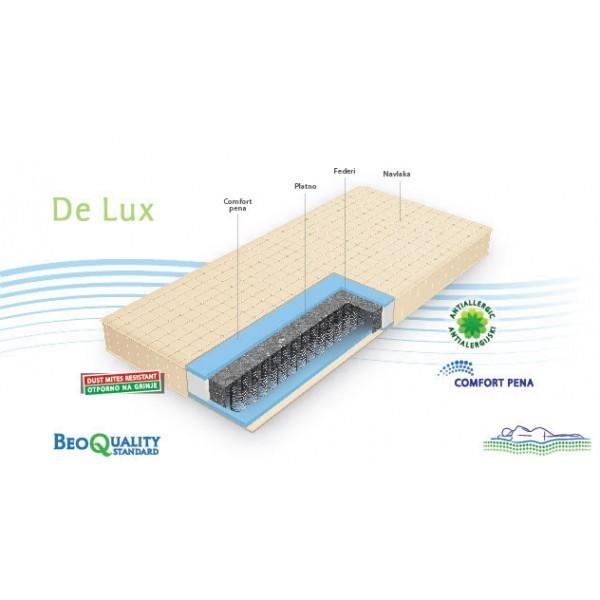 Dušek Delux 100X190/100X200